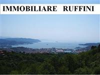 Studio Immobiliare Ruffini