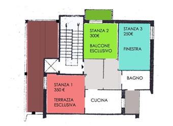 Attico, Carrassi, Bari